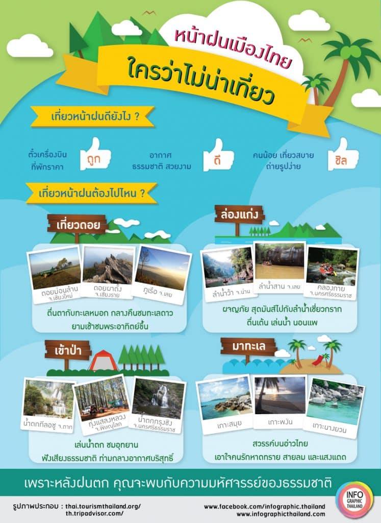 6 ที่่เที่ยวหน้าฝนเมืองไทย